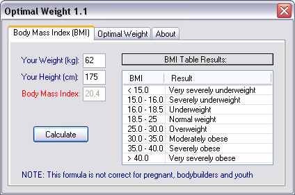 Optimal Weight 1.1